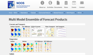 Multi Model Ensemble of Forecast Products