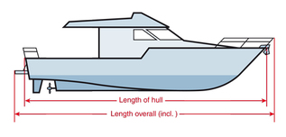 Recreational craft tonnage measurement